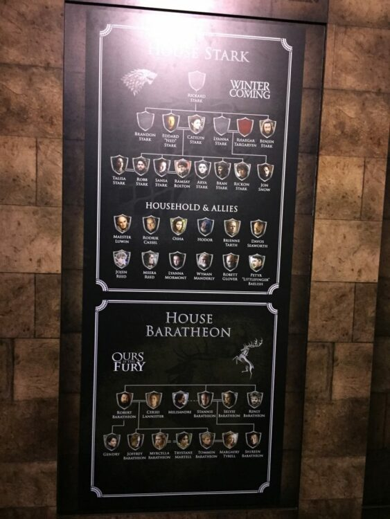 Arbre généalogique Game of Thrones